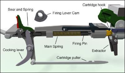 Extractor Gun