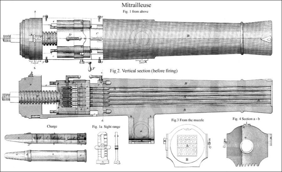 mitrailleuse ile ilgili görsel sonucu